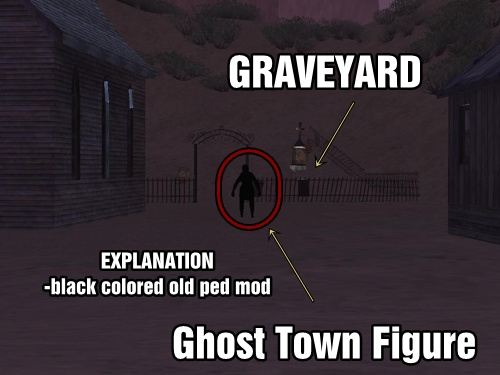 File:500px-Ghost town figure.jpg