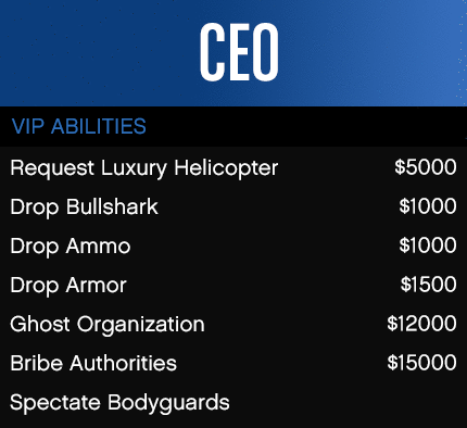 File:VIP-Abilities-GTAO.png