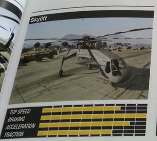 File:Skylift-GTAV-BradyGames.png