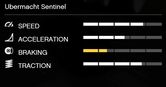 File:Sentinel-GTAV-RSC.png
