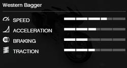 Bagger-GTAV-RSCStats