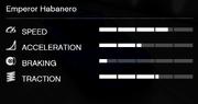 Habanero-GTAV-RSC