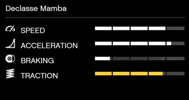 File:Mamba-GTAV-StatsRSC.png