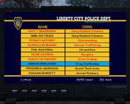 PoliceComputer-GTAIV-MostWanted