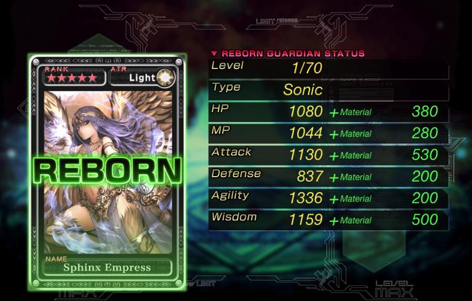 Reborn Stats