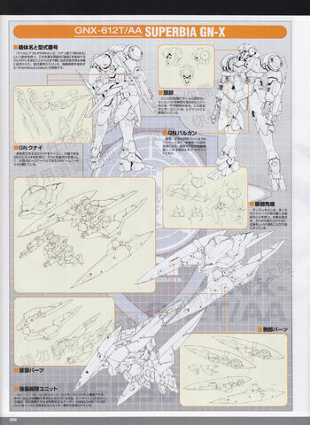 File:Gundam 00V Superbia GN-X.jpg