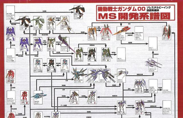 File:Chart1a.jpg