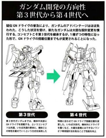 File:Simplified 3rd 4th Gen comparison.jpg
