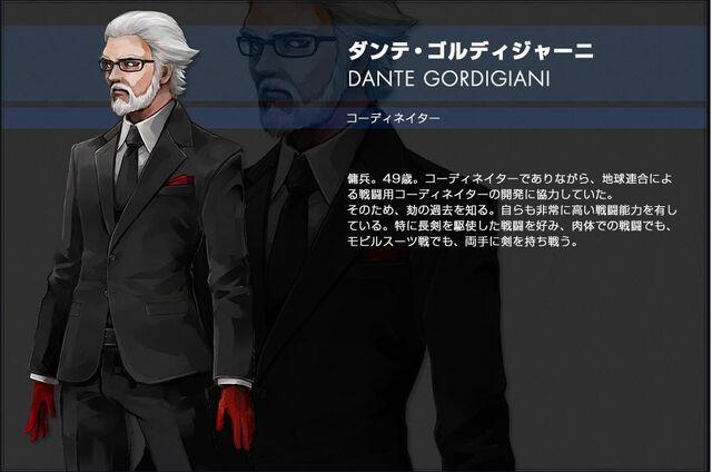 File:Dante Gordigiani.JPG