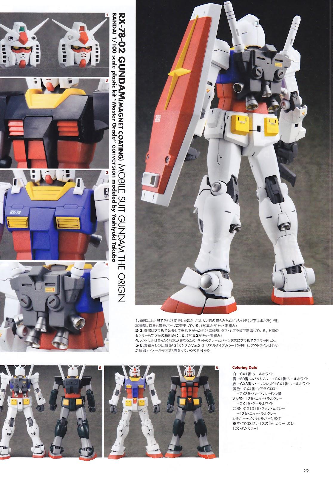 RX-78 T MG RX-78-02 Gundam Conversion Kit 3