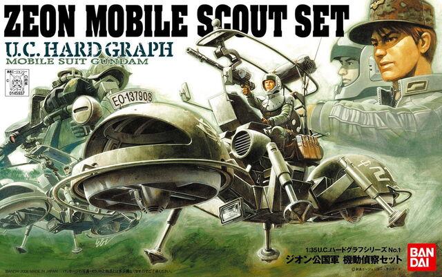 File:Uchg-zeon-scout.jpg