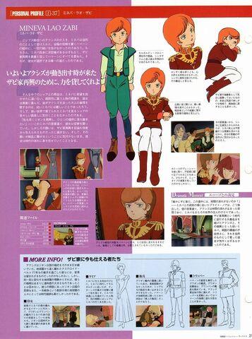File:GundamFilesMinervaZabiZ2.jpg