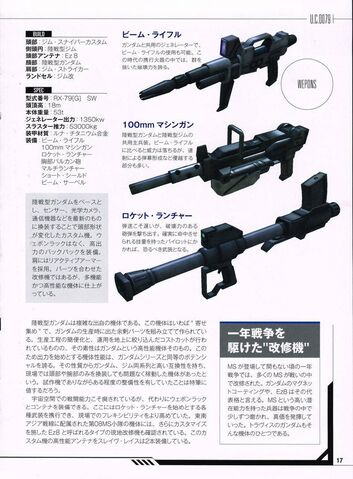 File:SWweapons.jpg