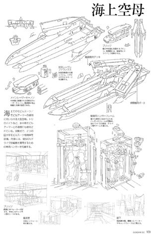 File:Bering-class Technical Data and Design.jpg
