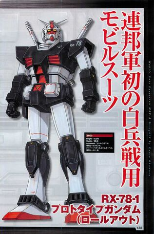 File:GFA Gundam D.jpg