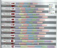 Fang charts