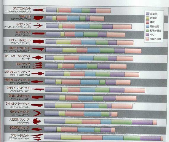 File:Fang charts.jpg