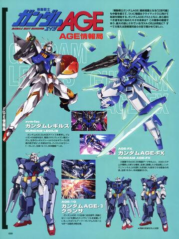 File:Gundam AGE - MechScanLegFXFlat.jpg