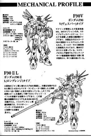 File:F90V Gundam & F90II-L Gundam info.png