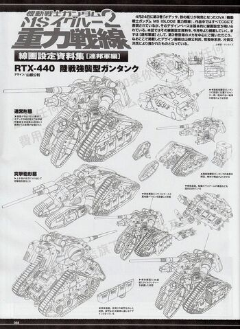 File:RTX-440 Ground Assault Type Guntank - Technical Detail and Design.jpg
