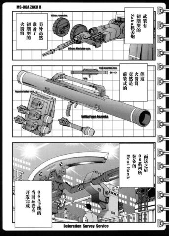 File:MS-06A-weapons.jpg