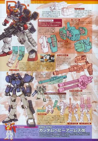 File:Gundam Heavyarms Custom.jpg