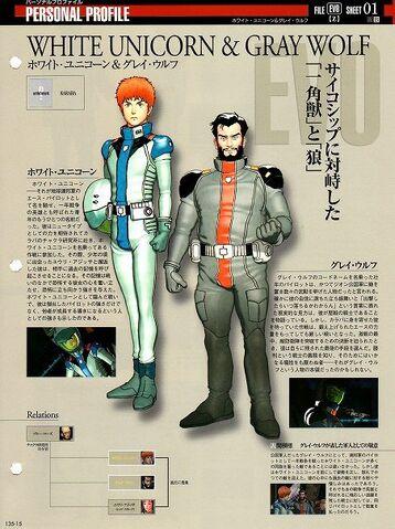 File:Gundam-evolve-9.jpeg
