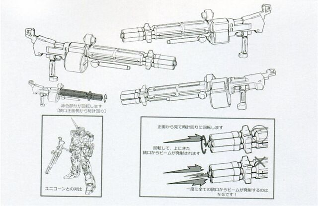File:RX-0 - Unicorn Gundam - Beam Gatling Gun.jpg