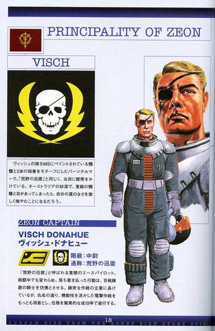 File:Visch-profile.jpg