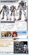 Gundam Astraea Design