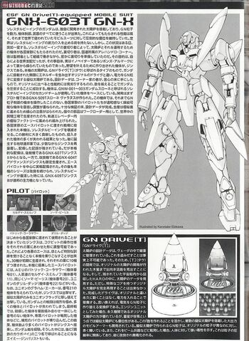 File:MG GN-X manual scan.jpg