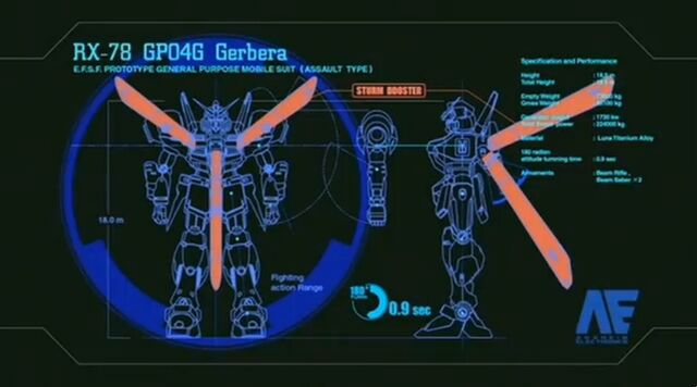 File:GP04G specification and performance.jpg