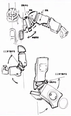 File:Rx-77-2-arm.jpg