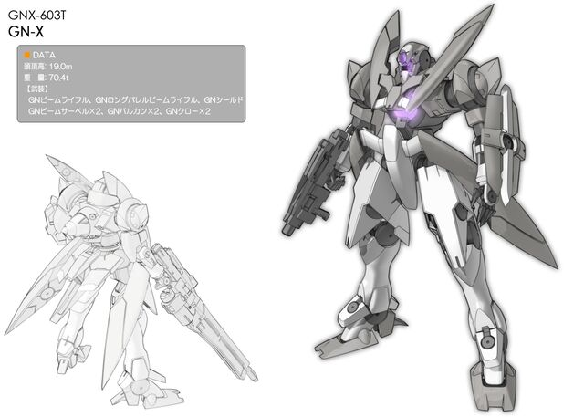 File:GNX-603T GN-X Profile.jpg