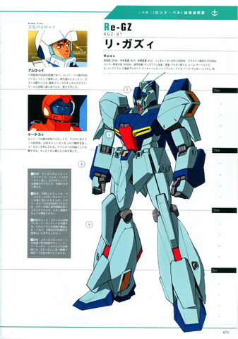 File:ReGZ-profile.jpg