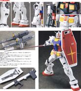 MG RX-78-02 Gundam Conversion Kit 4