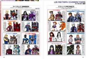 File:Gundam SEED VS Astray Characters and Mechanics.jpg