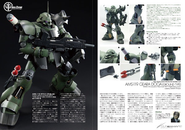 File:Geara Doga Ground Type.jpg