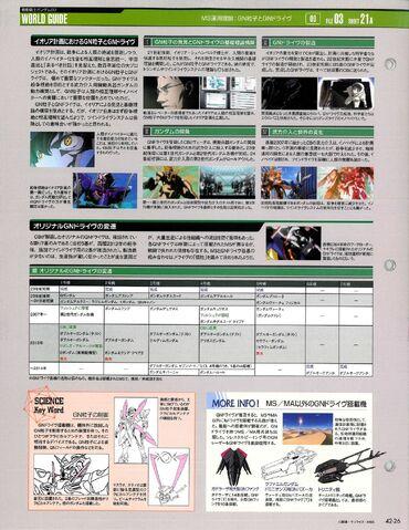 File:Gn Drive2.jpg