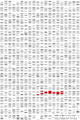 Vorschaubild der Version vom 18. März 2011, 16:23 Uhr