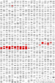 Vorschaubild der Version vom 18. März 2011, 16:07 Uhr