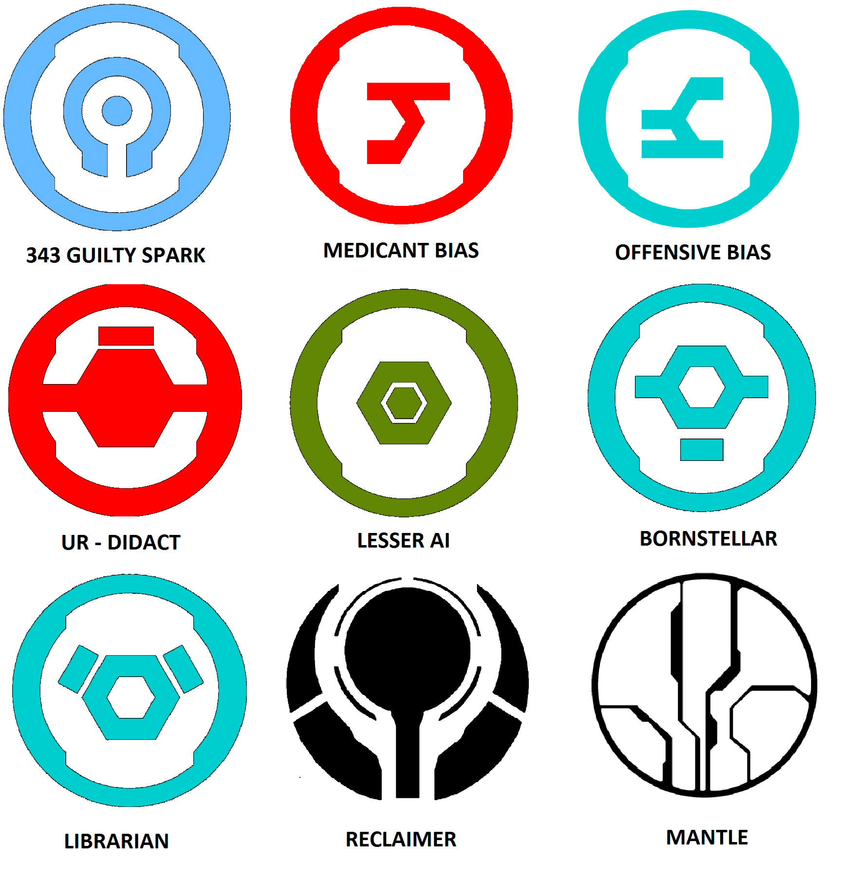 Image - Symbols of Notable Forerunners.png | Halo Nation ...