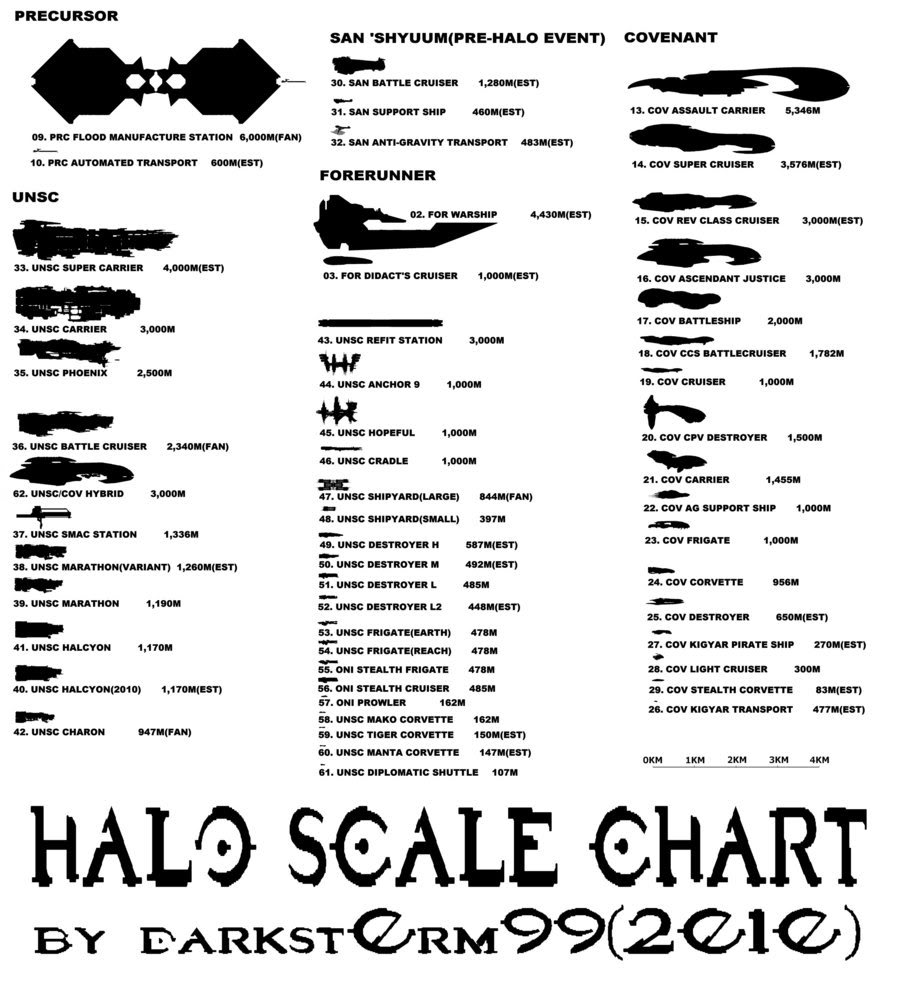Archivo:HaloCovenant-UNSC-Forerunner-Precursor.jpg