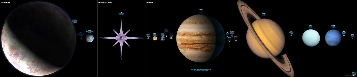 HaloPlanets