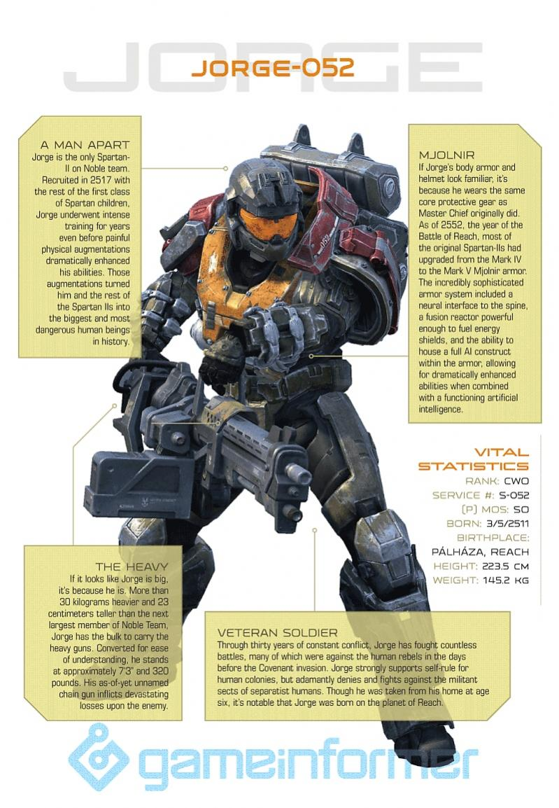 Jorge-052 | Halopedia | Fandom powered by Wikia