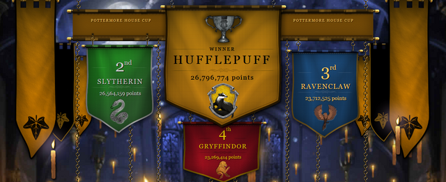 File:FinalPottermoreHouseCup.png
