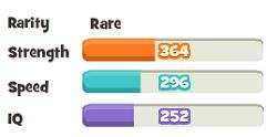 Palomino unicorn stats