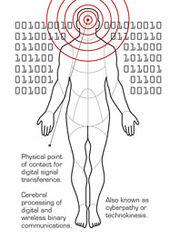AT diagram Hana