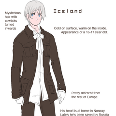Iceland uniform profile