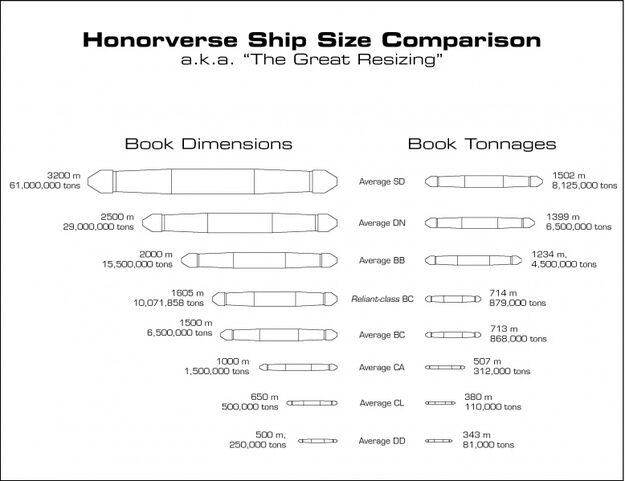 Great Resizing Hull Comparison